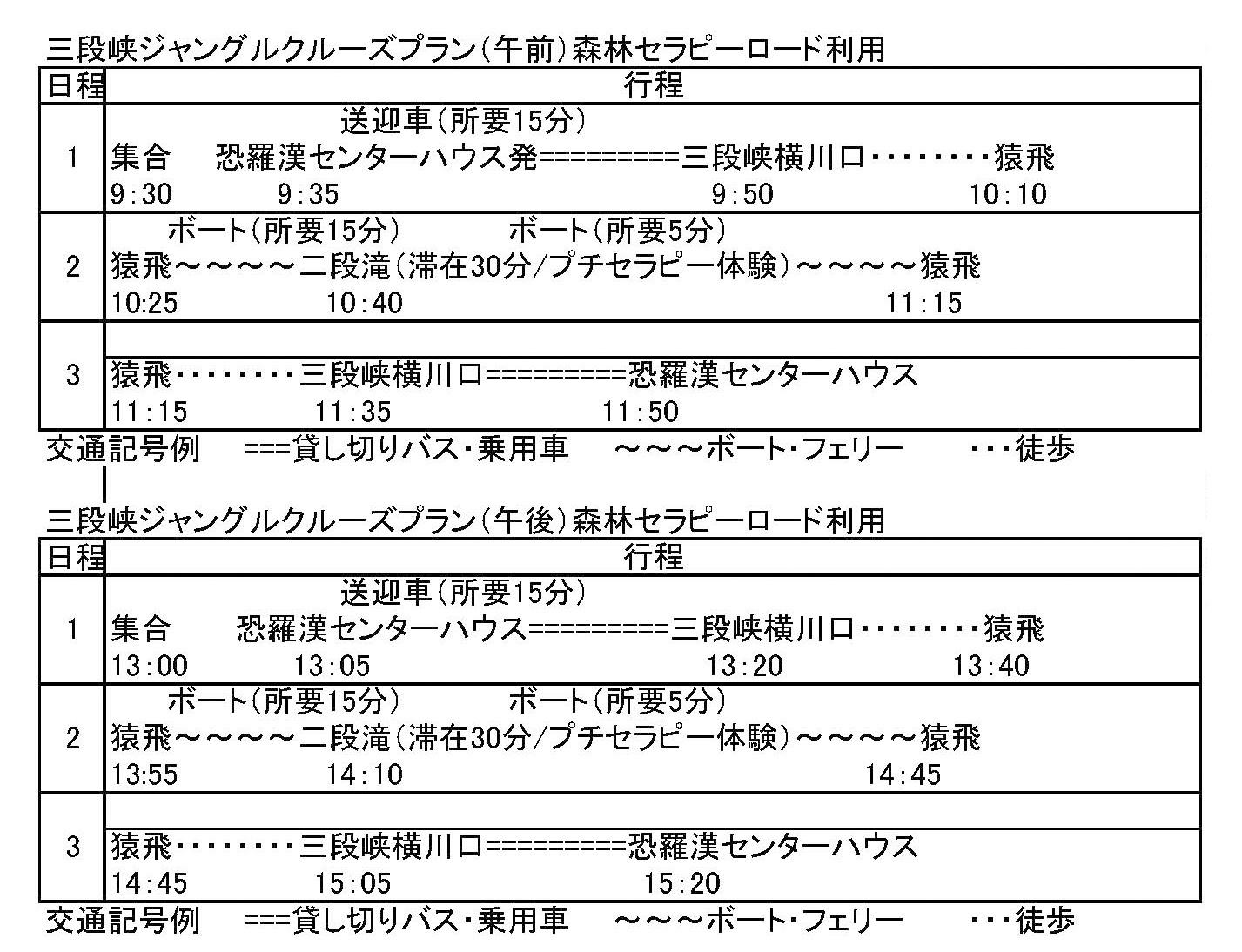 猿飛渡船ジャングルクルーズ工程表